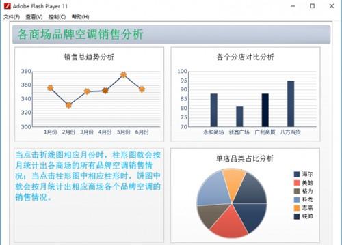 图:办公软件三级联动的实现步骤